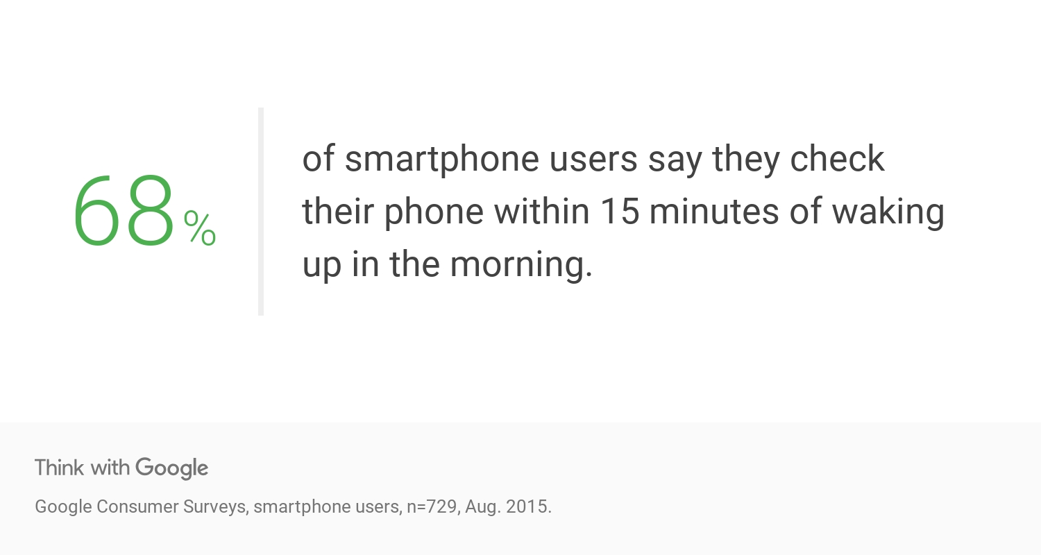 statistical data about smartphone usage from Google