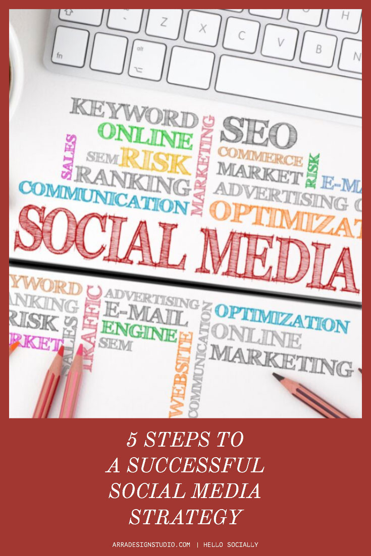 5 steps to a successful social media strategy